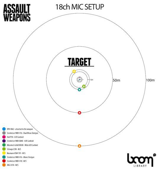 assaultweapons_micmap